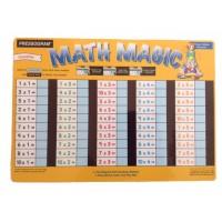 Activity Place Mat  - Multiplication 2