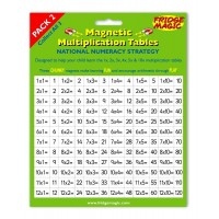 Magnetic Times Table Pack 2